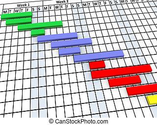 3D Gantt Chart Fortschritt