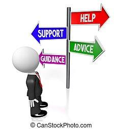 3D-Hilfe, Unterstützung, Beratung, Orientierungskonzept.