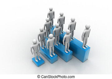 3d Leute in Gruppen, Führungsstab.