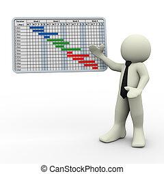 3D Mann und Projekt Gantt Chart