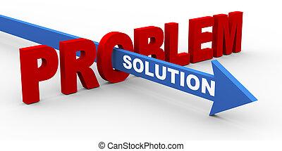 3D Problem und Lösung