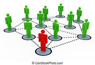 3D Sozialnetze