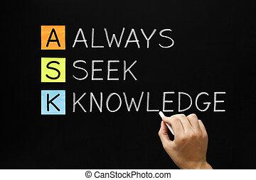 always, akronym, kenntnis, suchen