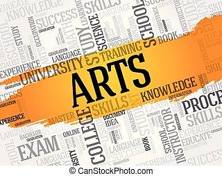 ARTS Wortwolken-Collage.