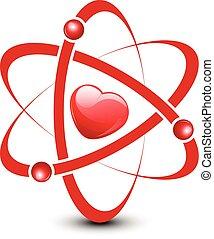 Atom mit Herz.