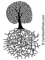 Baum und Wurzeln