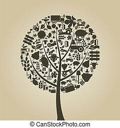Baumlandwirtschaft