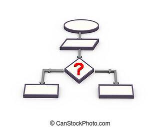 begriff, frage, flussdiagramm, markierung, 3d
