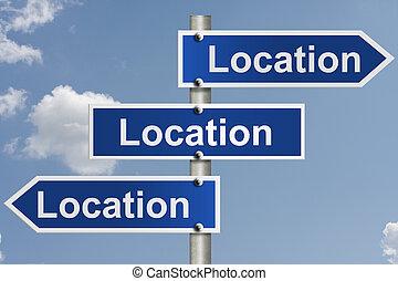 Bei Immobilien geht es nur um den Ort