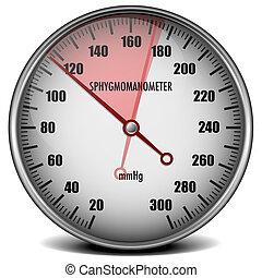 Blutdruck