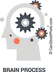 Brain Process Icon Konzept.