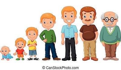 Cartoon Entwicklungsstadien des Menschen.