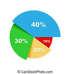 chart., bunte, geschaeftswelt, torte