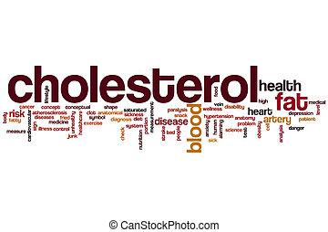 Cholesterin-Wortwolke.