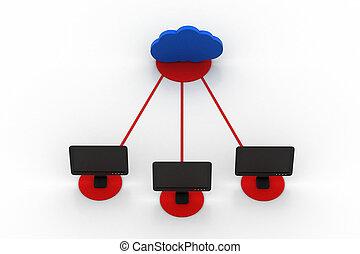 Cloud Network Konzept.