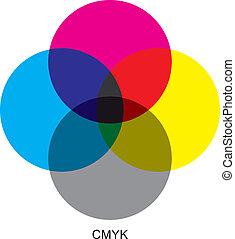cmyk, farbe, modi