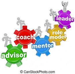 Coach-Berater-Trainer, der dich zu Zielen führt