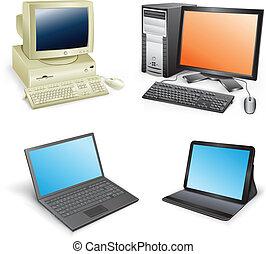 Computer-Entwicklung