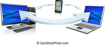Computer Laptop und Handyverbindung