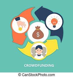 Crowdfunding Konzept.