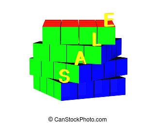 Cube Rubik mit einem Wort