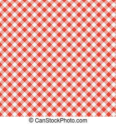 Das Muster des Picknicktisches.