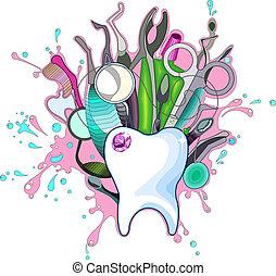 dentale instrumente