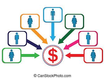 Der Profit trägt zur Illustration der Angestellten in Vektoren bei