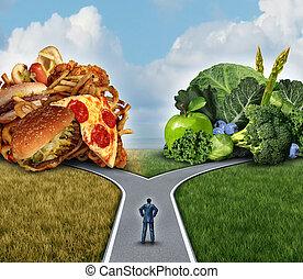 Diät-Entscheidung.