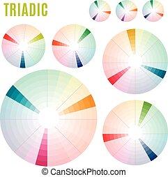 diagramm, grundwortschatz, psychologie, -, satz, triadic, meaning., farben, rad