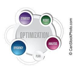 diagramm, optimization, design, abbildung, zyklus