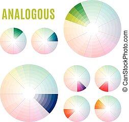 diagramm, psychologie, farben