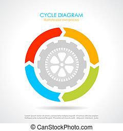 diagramm, vektor, zyklus