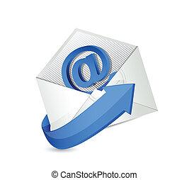 E-Mail. Post. Kontaktieren Sie uns Illustration