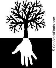 Ein Baum der Hände