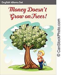 Ein Junge unter dem Geldbaum.