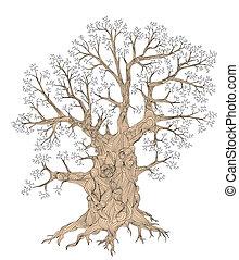Ein verkrampfter Baum