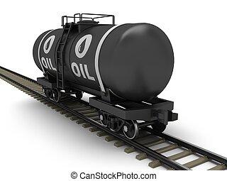 Eisenbahntankwagen