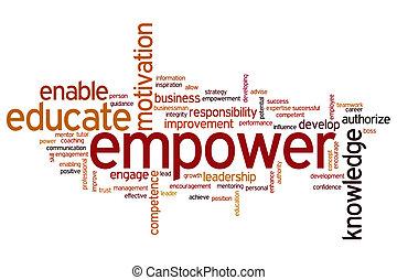 Empower Wortwolke.