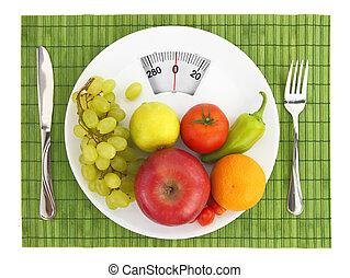 Ernährung und Ernährung