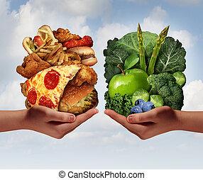 ernährung, wahlmöglichkeit