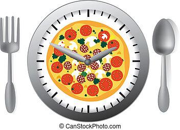 Essenszeit