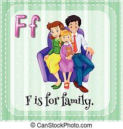 Familie.