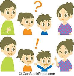 Familie, Frage und Antwort.