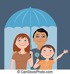 Familienversicherung.