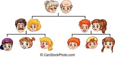 Family_tree.