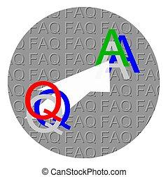 FAQ-Fragen auf Antworten