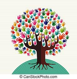 Farbige Solidaritäts-Hände