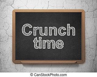 Finanzierungskonzept: Crunch time on chalkboard background.