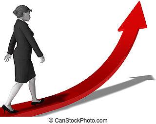 Frauenkarriereplanung